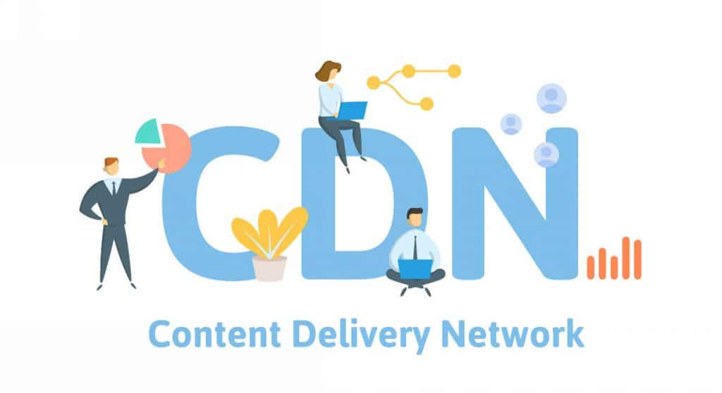 Content Delivery Network Website Speed Graphic